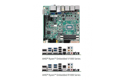 AdLink AmITX-RZ-G Mini-ITX Embedded Board